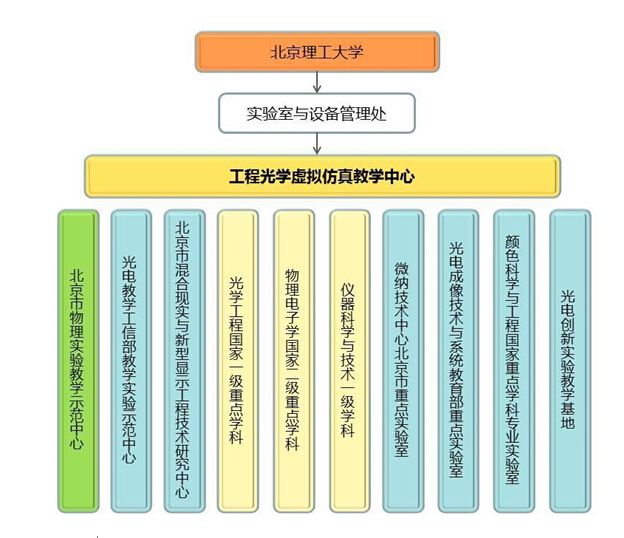中心简介图1.jpg